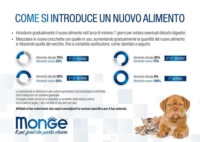Monge Natural Superpremium DailyLine Mini Puppy e Junior Pollo Crocchette Da 3Kg